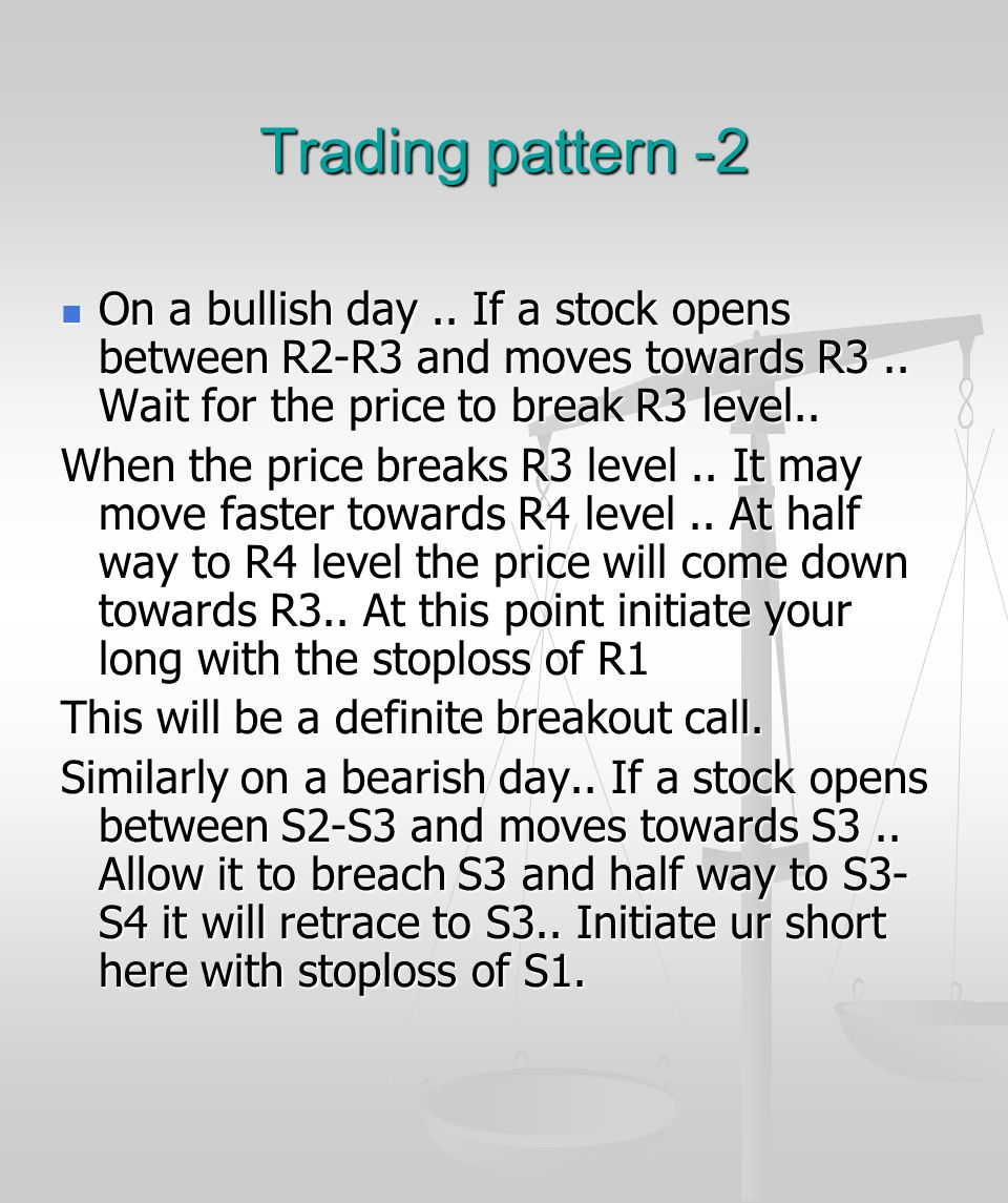 Trading pattern -2 On a bullish day.. If a stock opens between R2-R3 and moves towards R3..