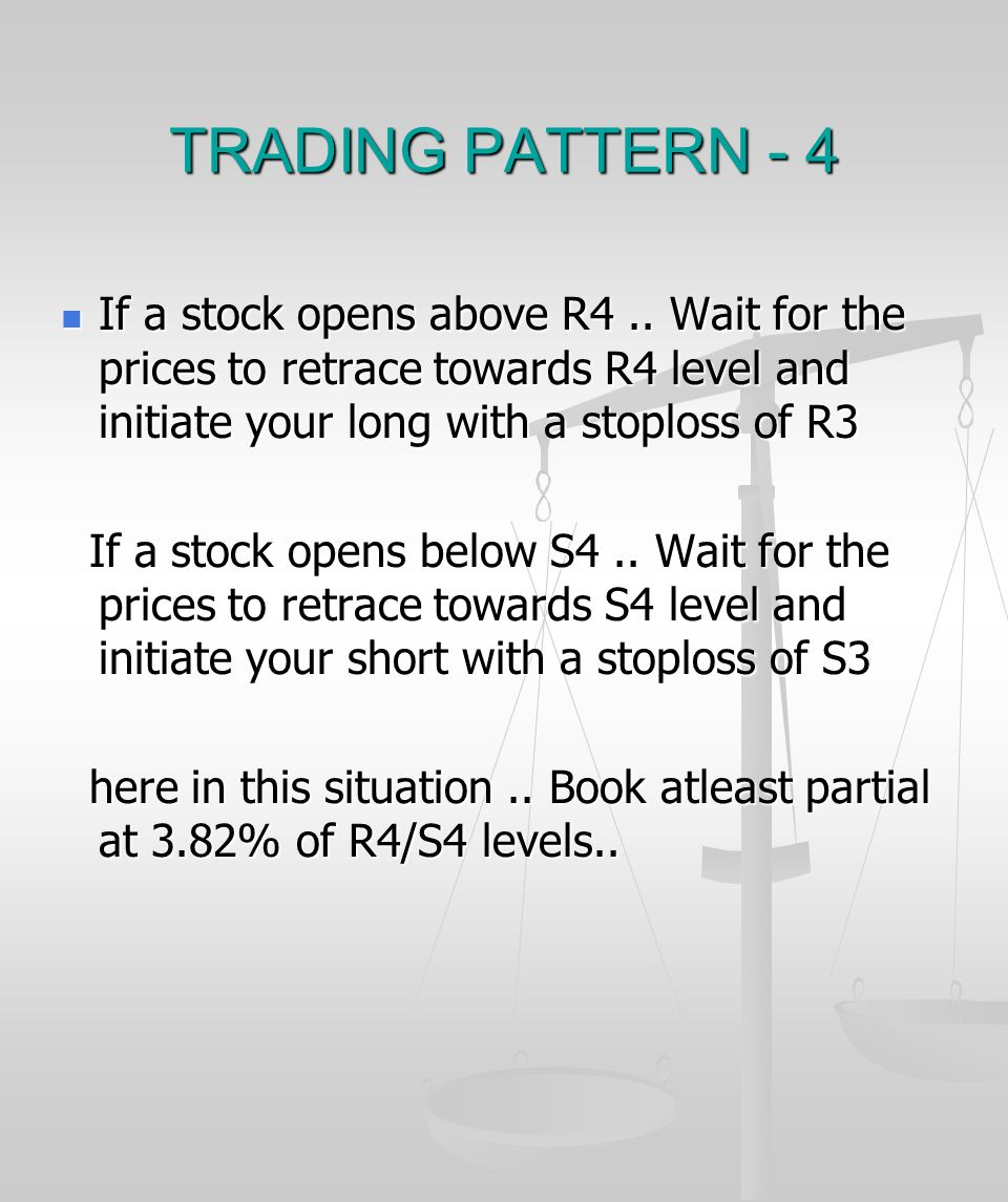 TRADING PATTERN - 4 If a stock opens above R4..
