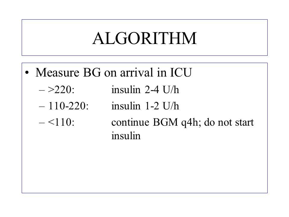ALGORITHM Measure BG on arrival in ICU –>220: insulin 2-4 U/h –110-220: insulin 1-2 U/h –<110:continue BGM q4h; do not start insulin