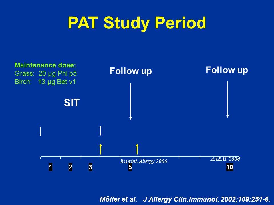 SIT Follow up Möller et al. J Allergy Clin.Immunol. 2002;109:251-6. Maintenance dose: Grass: 20 µg Phl p5 Birch: 13 µg Bet v1 PAT Study Period In prin