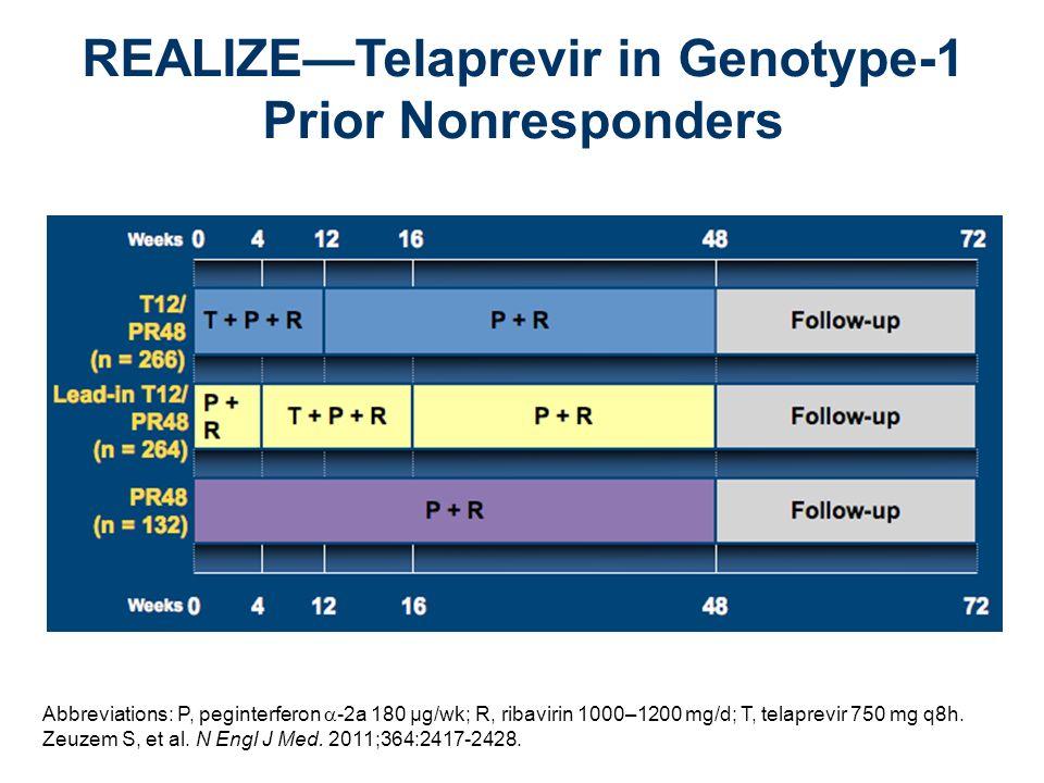 REALIZETelaprevir in Genotype-1 Prior Nonresponders Abbreviations: P, peginterferon -2a 180 µg/wk; R, ribavirin 1000–1200 mg/d; T, telaprevir 750 mg q
