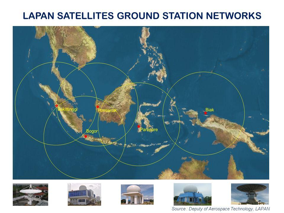 LAPAN SATELLITES GROUND STATION NETWORKS Source : Deputy of Aerospace Technology, LAPAN