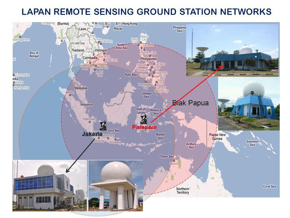 LAPAN REMOTE SENSING GROUND STATION NETWORKS Parepare Jakarta Biak Papua