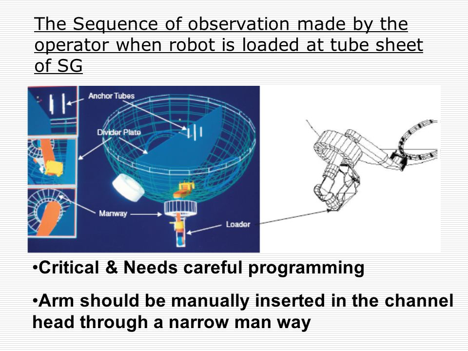 The Sequence of observation made by the operator when robot is loaded at tube sheet of SG Critical & Needs careful programming Arm should be manually