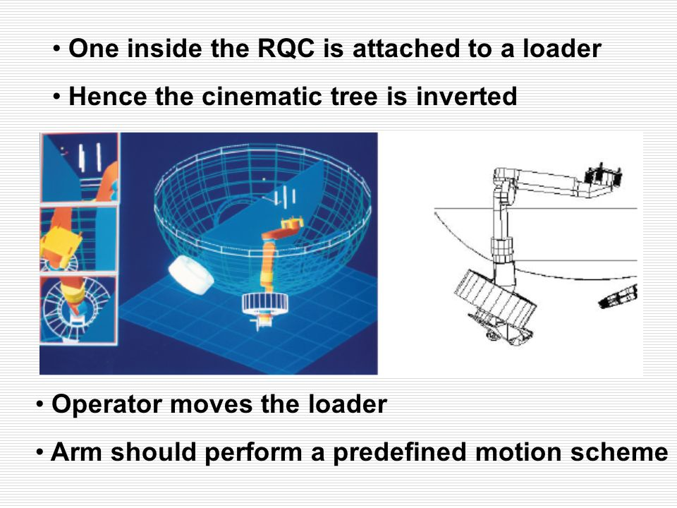 One inside the RQC is attached to a loader Hence the cinematic tree is inverted Operator moves the loader Arm should perform a predefined motion schem