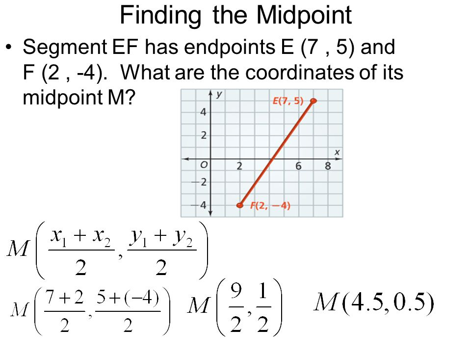 Finding the Midpoint Segment EF has endpoints E (7, 5) and F (2, -4). What are the coordinates of its midpoint M?