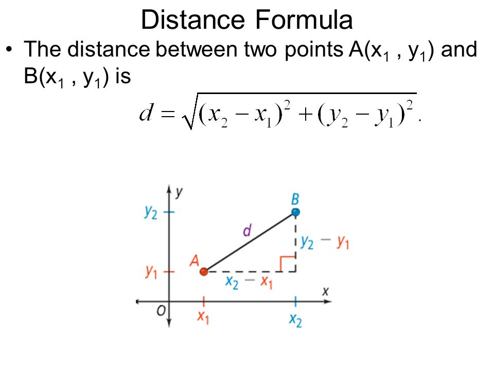 Distance Formula The distance between two points A(x 1, y 1 ) and B(x 1, y 1 ) is