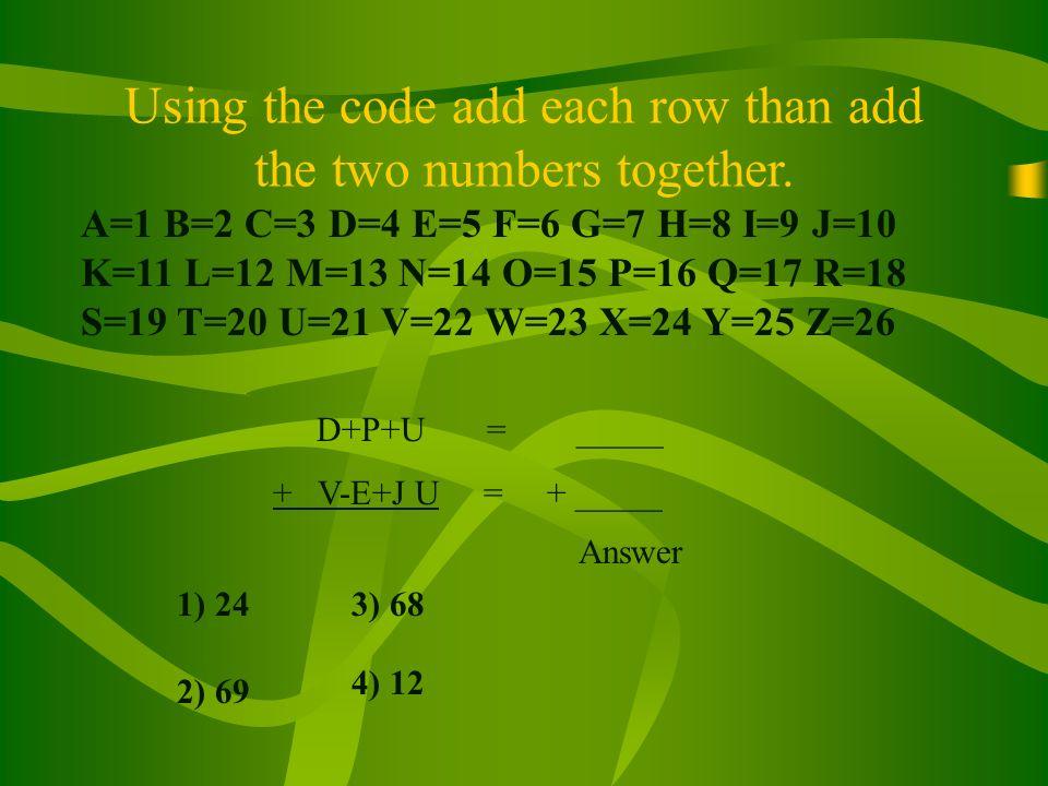 A=1 B=2 C=3 D=4 E=5 F=6 G=7 H=8 I=9 J=10 K=11 L=12 M=13 N=14 O=15 P=16 Q=17 R=18 S=19 T=20 U=21 V=22 W=23 X=24 Y=25 Z=26 Using the code add each row t