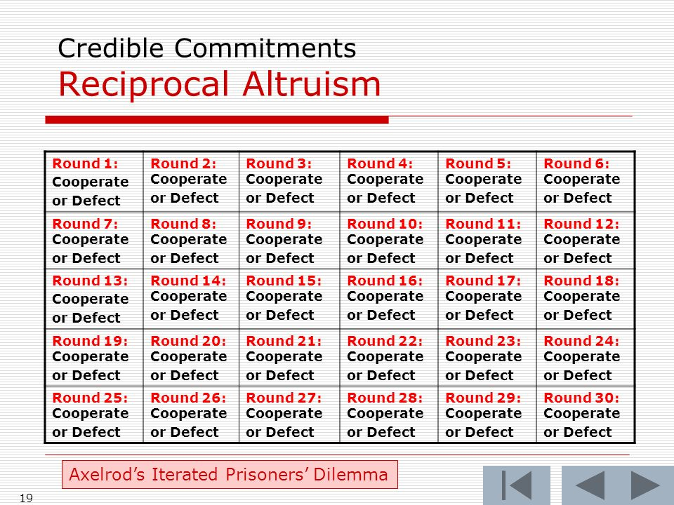 19 Credible Commitments Reciprocal Altruism Round 1: Cooperate or Defect Round 2: Cooperate or Defect Round 3: Cooperate or Defect Round 4: Cooperate