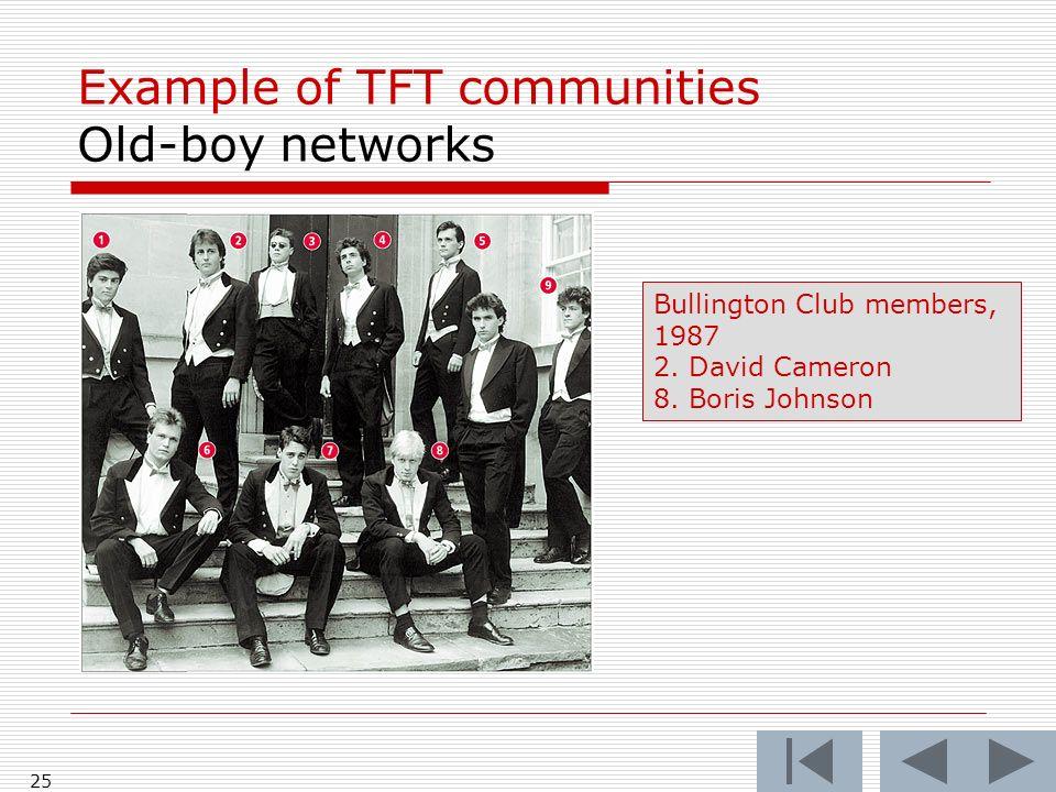 25 Example of TFT communities Old-boy networks Bullington Club members, 1987 2. David Cameron 8. Boris Johnson