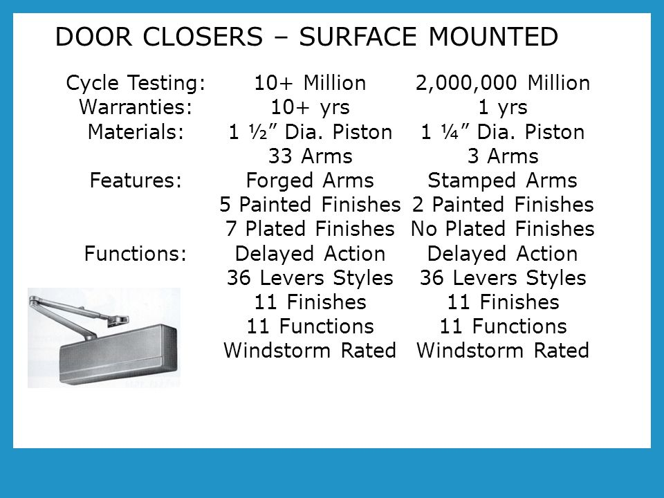 DOOR CLOSERS – SURFACE MOUNTED Cycle Testing: Warranties: Materials: Features: Functions: 2,000,000 Million 1 yrs 1 ¼ Dia.