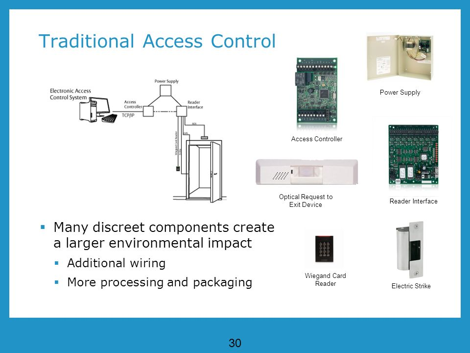 30 Traditional Access Control Many discreet components create a larger environmental impact Additional wiring More processing and packaging Reader Interface Access Controller Wiegand Card Reader Electric Strike Optical Request to Exit Device Power Supply