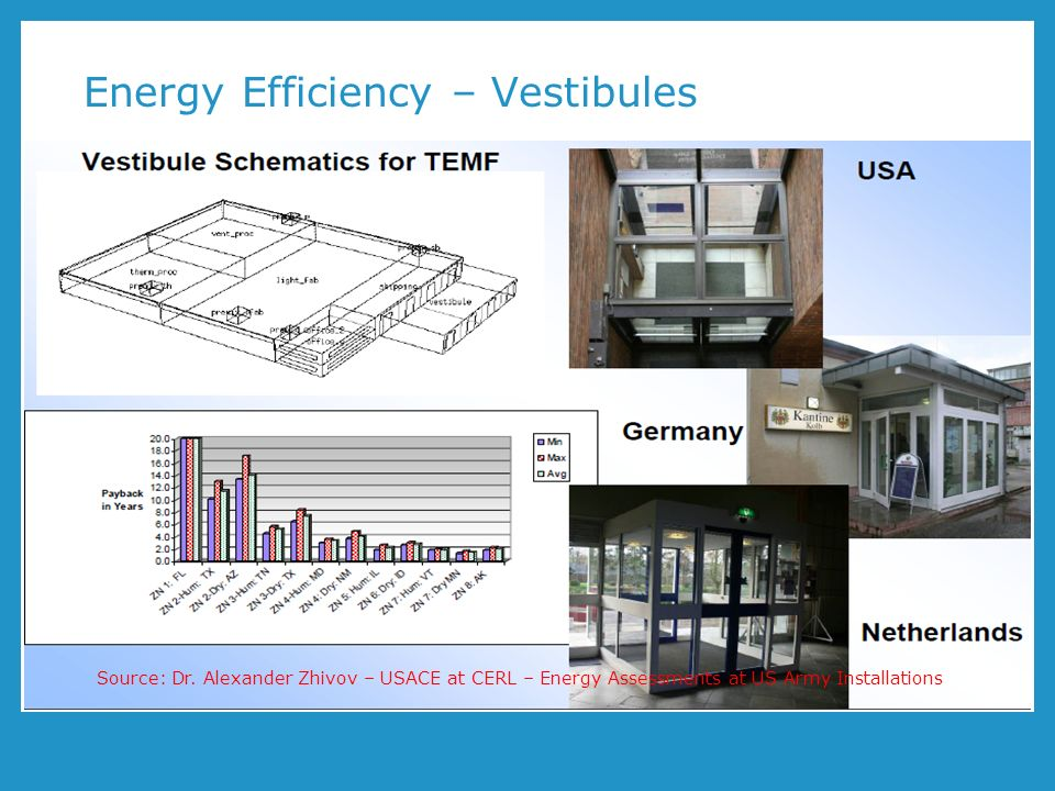 Energy Efficiency – Vestibules Source: Dr.