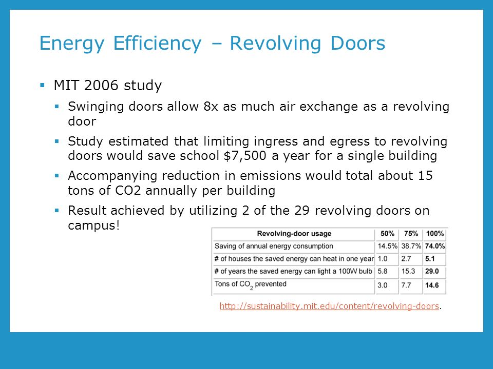 Energy Efficiency – Revolving Doors MIT 2006 study Swinging doors allow 8x as much air exchange as a revolving door Study estimated that limiting ingress and egress to revolving doors would save school $7,500 a year for a single building Accompanying reduction in emissions would total about 15 tons of CO2 annually per building Result achieved by utilizing 2 of the 29 revolving doors on campus.