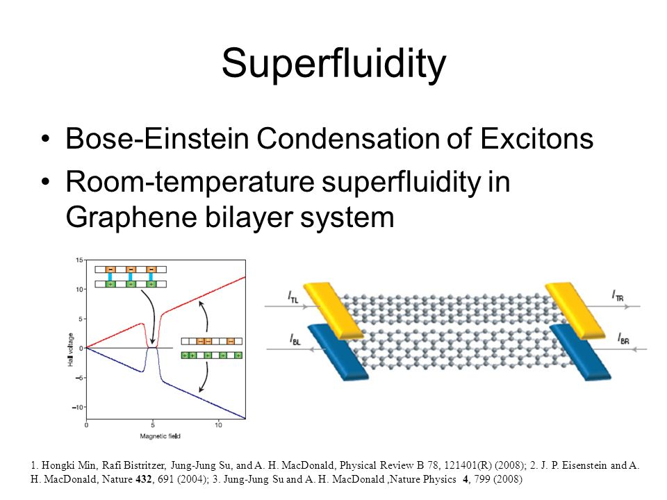 Superfluidity Bose-Einstein Condensation of Excitons Room-temperature superfluidity in Graphene bilayer system 1.