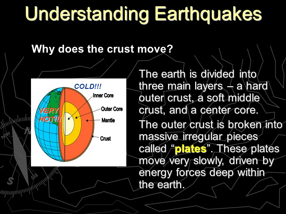 Understanding Earthquakes Why does the crust move.