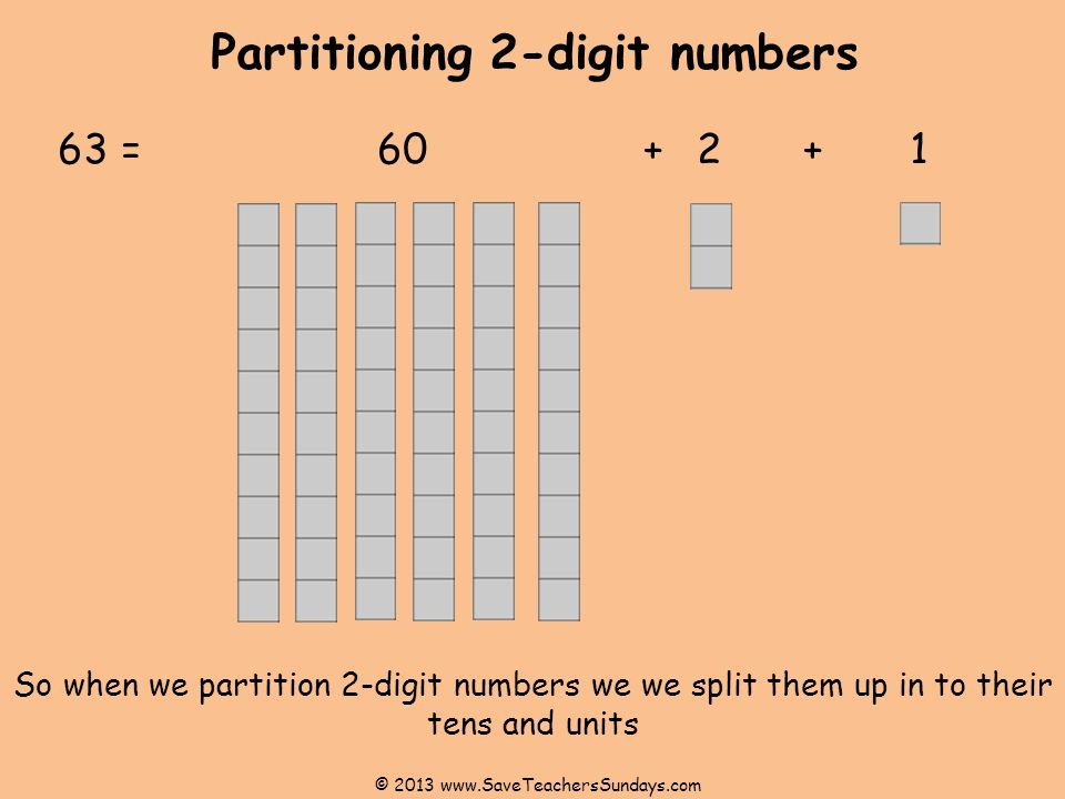 Partitioning 2-digit numbers © 2013 www.SaveTeachersSundays.com 63 =60+2+1 So when we partition 2-digit numbers we we split them up in to their tens a