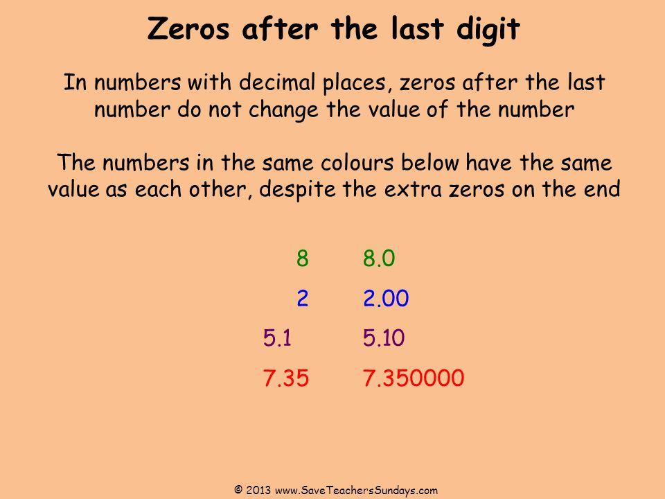 Zeros after the last digit In numbers with decimal places, zeros after the last number do not change the value of the number The numbers in the same c
