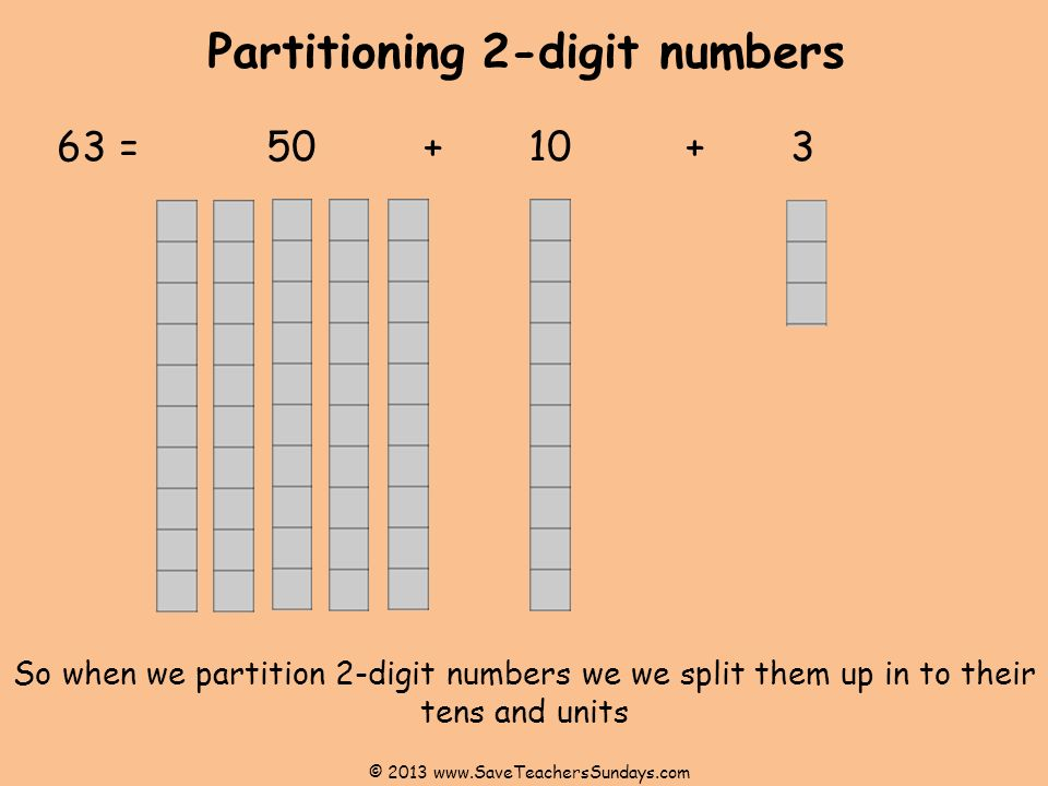 Partitioning 2-digit numbers 63 =50+10+3 So when we partition 2-digit numbers we we split them up in to their tens and units © 2013 www.SaveTeachersSu