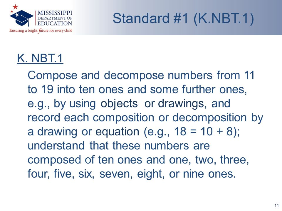 11 Standard #1 (K.NBT.1) K. NBT.1 Compose and decompose numbers from 11 to 19 into ten ones and some further ones, e.g., by using objects or drawings,