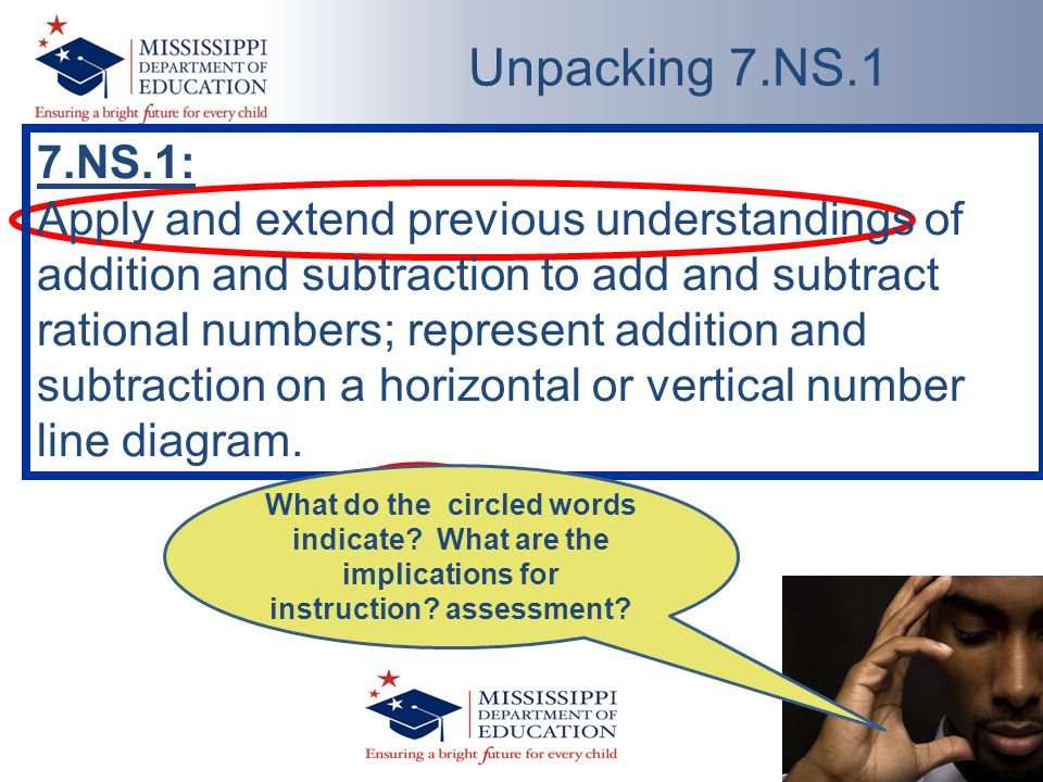 24 7.NS.1: Apply and extend previous understandings of addition and subtraction to add and subtract rational numbers; represent addition and subtracti
