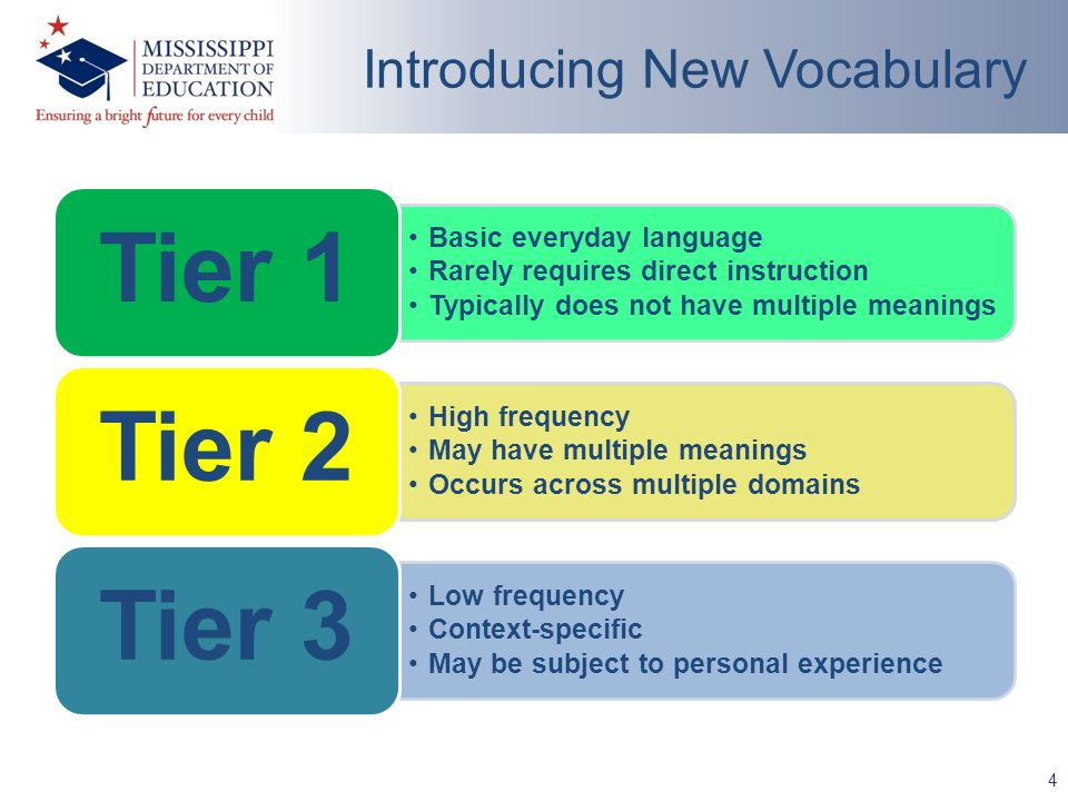 4 Introducing New Vocabulary Basic everyday language Rarely requires direct instruction Typically does not have multiple meanings Tier 1 High frequenc