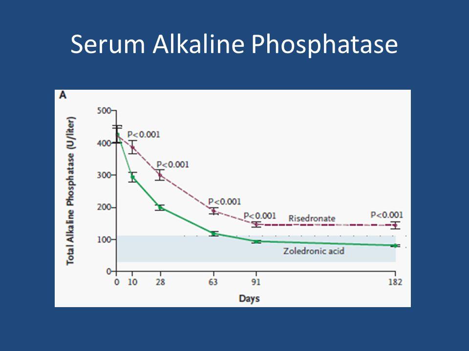 Serum Alkaline Phosphatase