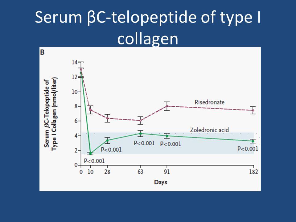 Serum βC-telopeptide of type I collagen