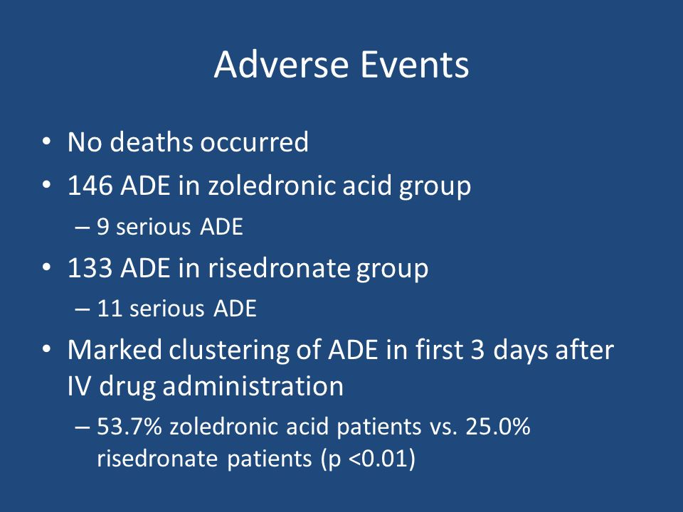 Adverse Events No deaths occurred 146 ADE in zoledronic acid group – 9 serious ADE 133 ADE in risedronate group – 11 serious ADE Marked clustering of ADE in first 3 days after IV drug administration – 53.7% zoledronic acid patients vs.