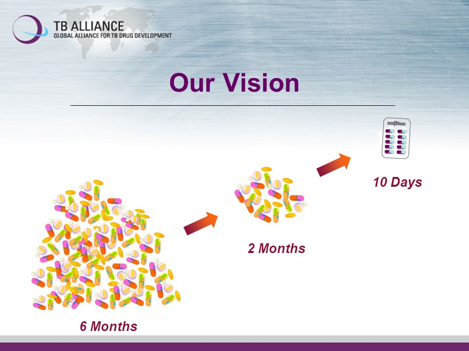 Our Vision FDC s 6 Months 2 Months 10 Days