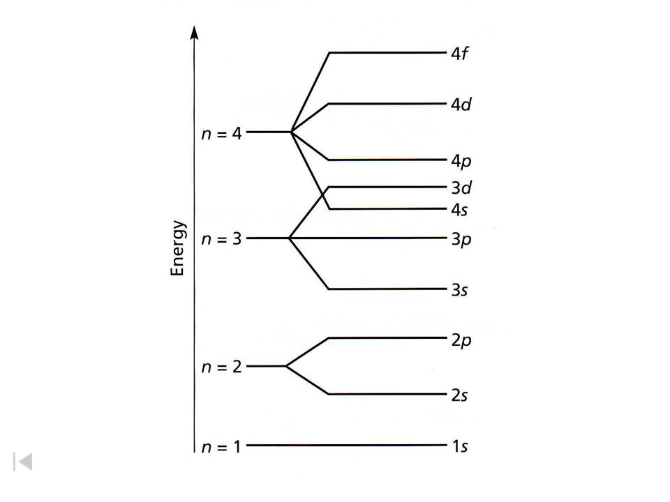 1 2 3 4 5 6 Li 0.53 He 0.126 C 2.26 N 0.81 O 1.14 F 1.11 Ne 1.204 Na 0.97 B 2.5 Be 1.8 H 0.071 Al 2.70 Si 2.4 P 1.82w S 2.07 Cl 1.557 Ar 1.402 K 0.86