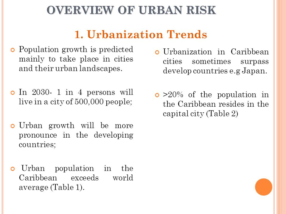 OVERVIEW OF URBAN RISK Population growth is predicted mainly to take place in cities and their urban landscapes.