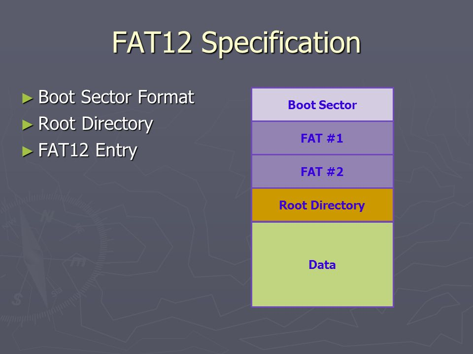 FAT12 Specification Boot Sector Format Boot Sector Format Root Directory Root Directory FAT12 Entry FAT12 Entry Boot Sector FAT #1 FAT #2 Root Directo