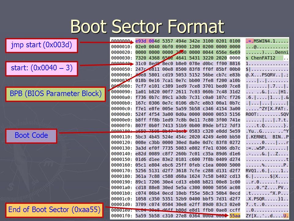 Boot Sector Format jmp start (0x003d) BPB (BIOS Parameter Block) start: (0x0040 – 3) Boot Code End of Boot Sector (0xaa55)
