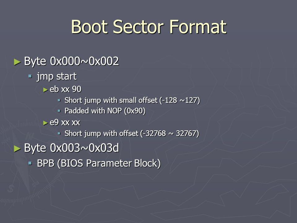 Boot Sector Format Byte 0x000~0x002 Byte 0x000~0x002 jmp start jmp start eb xx 90 eb xx 90 Short jump with small offset (-128 ~127) Short jump with sm