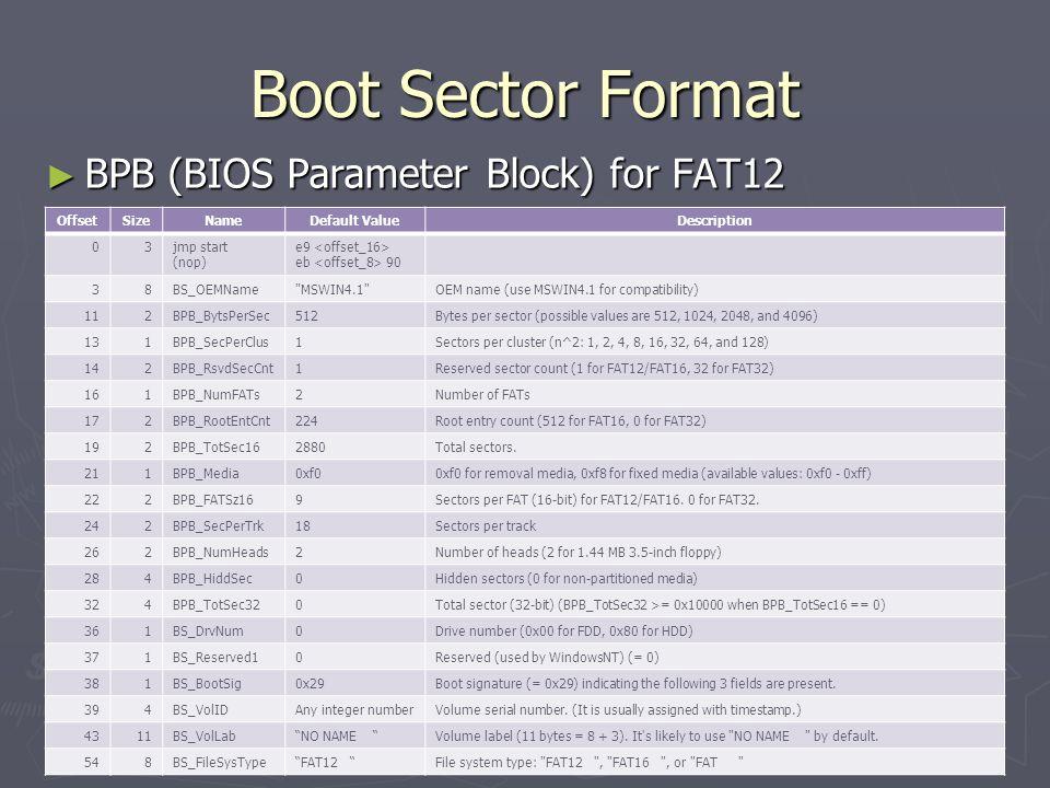 Boot Sector Format BPB (BIOS Parameter Block) for FAT12 BPB (BIOS Parameter Block) for FAT12 OffsetSizeNameDefault ValueDescription 03jmp start (nop)