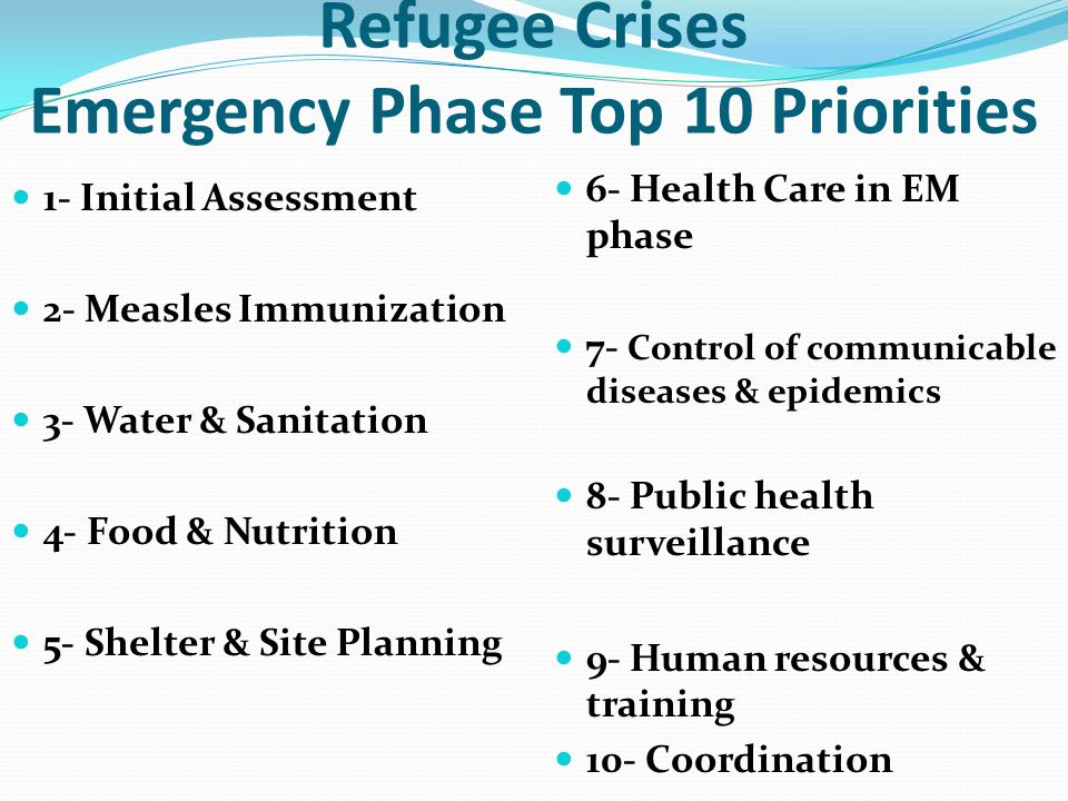 Refugee Crises Emergency Phase Top 10 Priorities 1- Initial Assessment 2- Measles Immunization 3- Water & Sanitation 4- Food & Nutrition 5- Shelter &