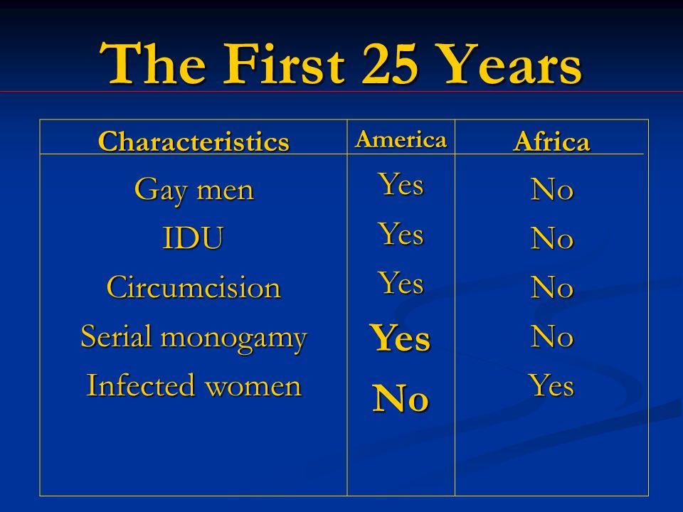 The First 25 Years Characteristics Gay men IDUCircumcision Serial monogamy Infected women AmericaYesYesYesYesNoAfricaNoNoNoNoYes
