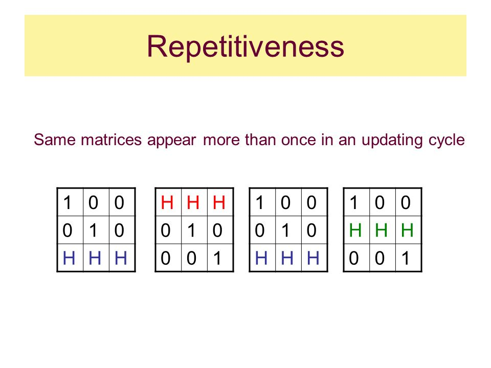 Repetitiveness 100 010 HHH HHH 010 001 100 010 HHH 100 HHH 001 Same matrices appear more than once in an updating cycle