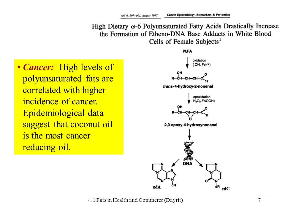 4.1 Fats in Health and Commerce (Dayrit)7 Cancer: High levels of polyunsaturated fats are correlated with higher incidence of cancer. Epidemiological