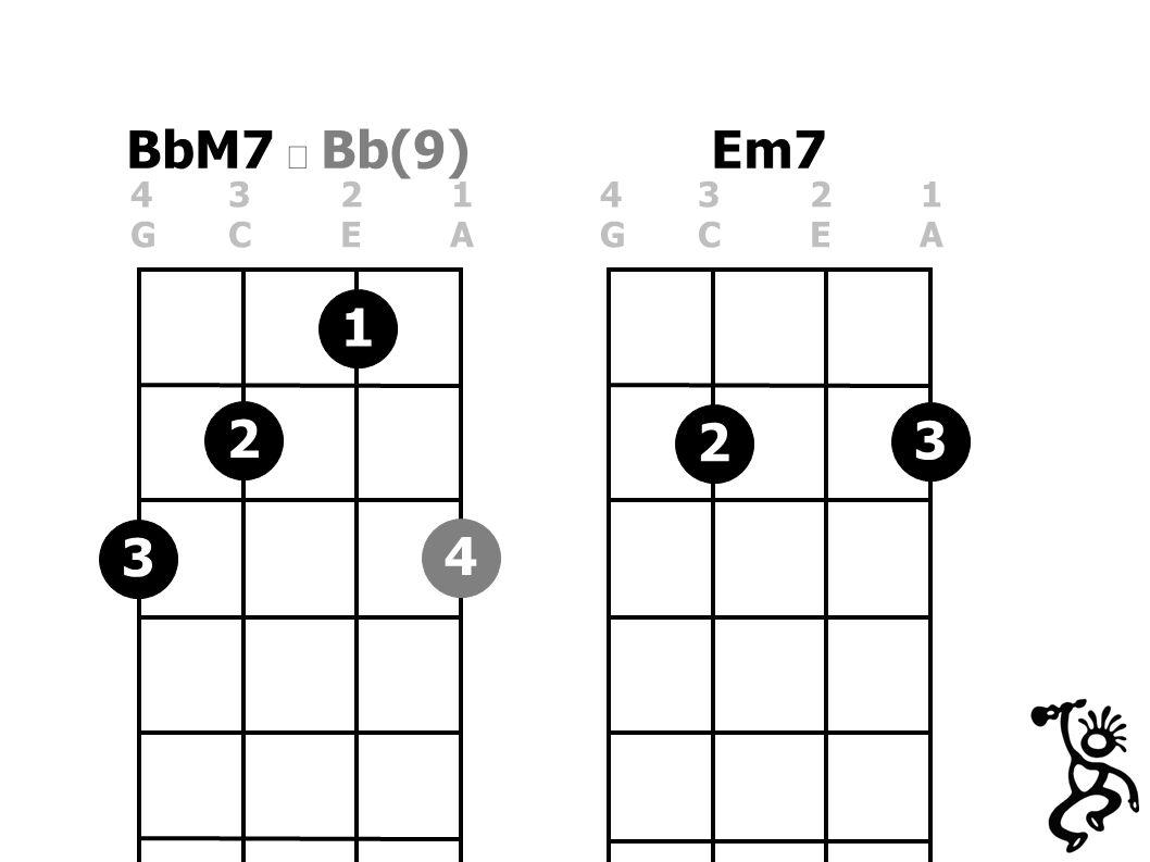 BbM7 Bb(9) 4321GCEA4321GCEA Em7 4321GCEA4321GCEA 322143