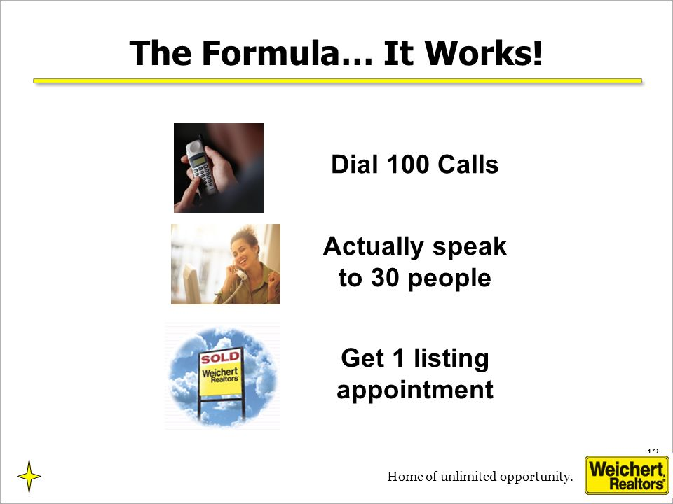 12 Home of unlimited opportunity. The Formula… It Works! Actually speak to 30 people Get 1 listing appointment Dial 100 Calls