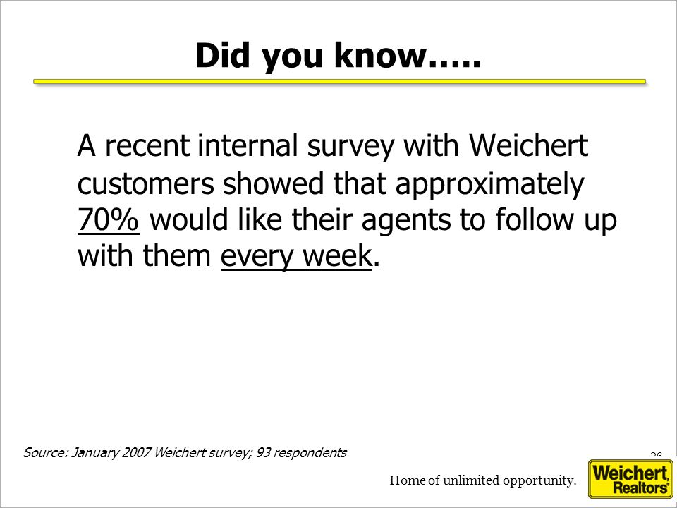26 Home of unlimited opportunity. A recent internal survey with Weichert customers showed that approximately 70% would like their agents to follow up