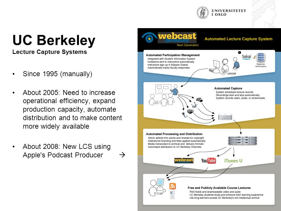 UC Berkeley Lecture Capture Systems Since 1995 (manually) About 2005: Need to increase operational efficiency, expand production capacity, automate distribution and to make content more widely available About 2008: New LCS using Apple s Podcast Producer