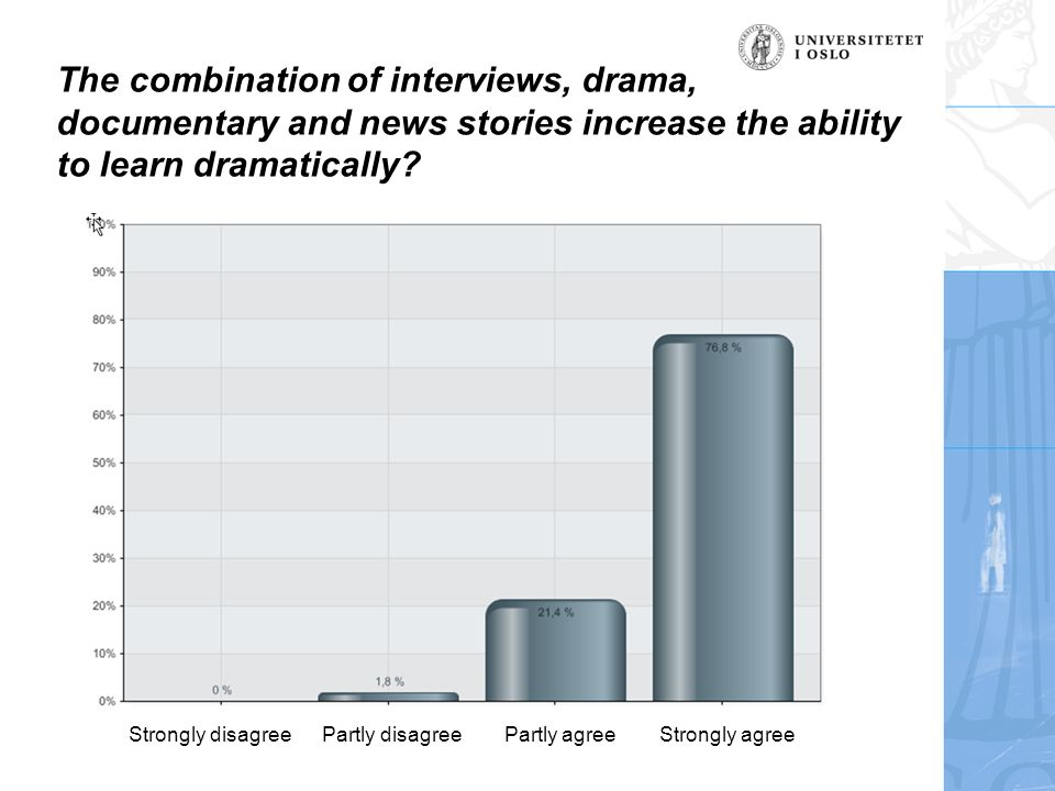 The combination of interviews, drama, documentary and news stories increase the ability to learn dramatically.