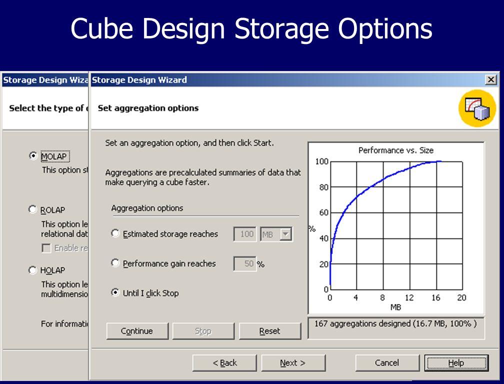 Cube Design Storage Options