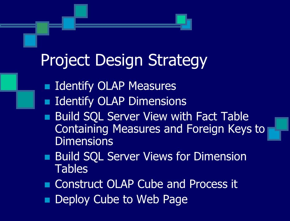 Project Design Strategy Identify OLAP Measures Identify OLAP Dimensions Build SQL Server View with Fact Table Containing Measures and Foreign Keys to Dimensions Build SQL Server Views for Dimension Tables Construct OLAP Cube and Process it Deploy Cube to Web Page