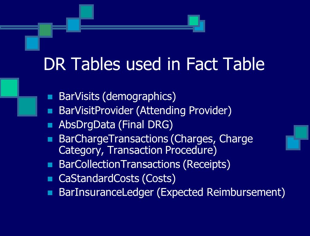 DR Tables used in Fact Table BarVisits (demographics) BarVisitProvider (Attending Provider) AbsDrgData (Final DRG) BarChargeTransactions (Charges, Charge Category, Transaction Procedure) BarCollectionTransactions (Receipts) CaStandardCosts (Costs) BarInsuranceLedger (Expected Reimbursement)