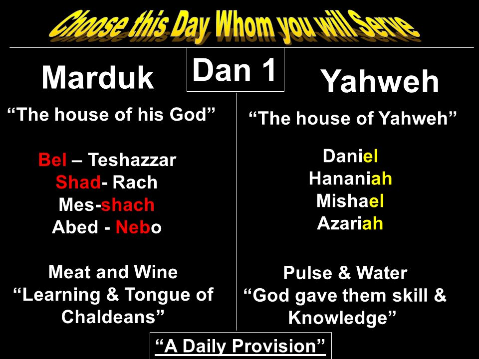 Dan 1 Marduk Yahweh Meat and Wine Learning & Tongue of Chaldeans Pulse & Water God gave them skill & Knowledge Bel – Teshazzar Shad- Rach Mes-shach Abed - Nebo Daniel Hananiah Mishael Azariah The house of his God The house of Yahweh A Daily Provision