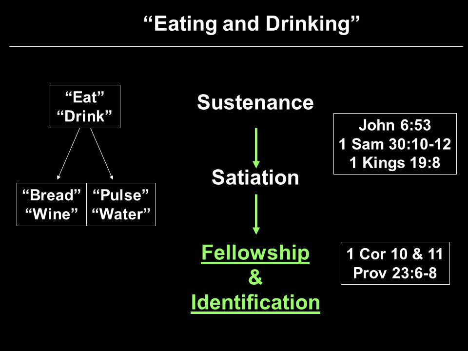 Eating and Drinking Sustenance Satiation Fellowship & Identification Pulse Water 1 Cor 10 & 11 Prov 23:6-8 John 6:53 1 Sam 30:10-12 1 Kings 19:8 Bread Wine Eat Drink